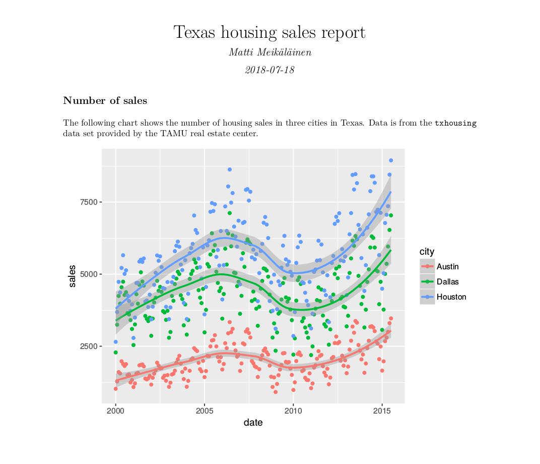 Screenshot of the example report